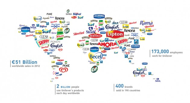 About%20Unilever[1]